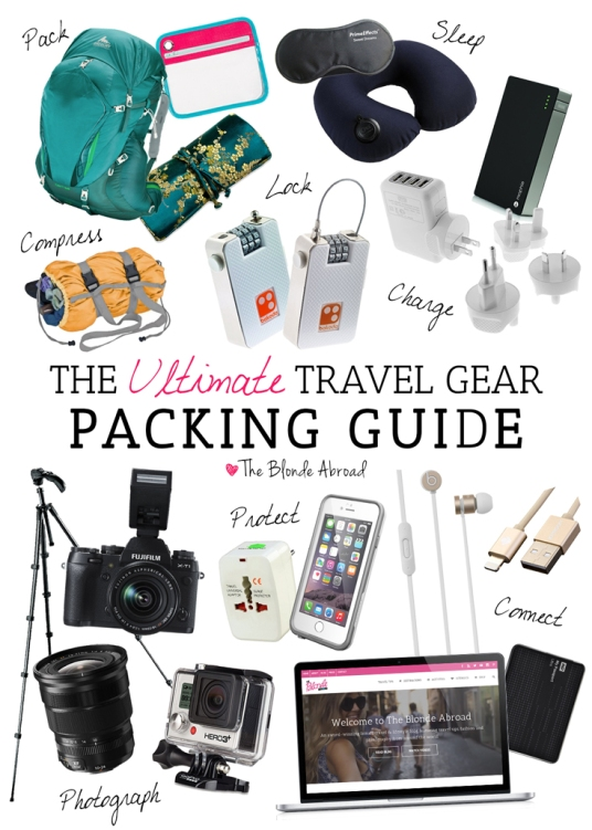 Travel-Gear-Packing-Guide.jpg